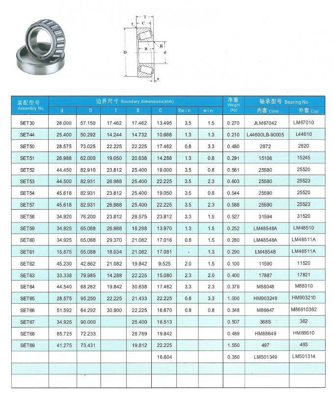 Steel Vehicle Wheel Bearings For Truck 34.925 Mm Bore Size Silver Color