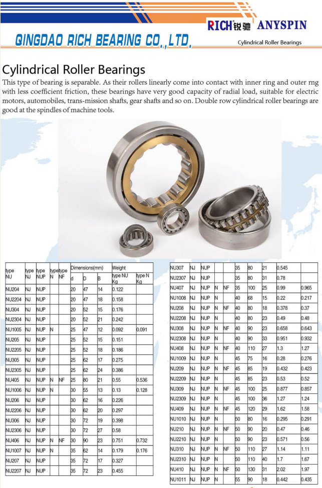Separable Auto Parts Bearings 25 * 62 * 24 Mm Size NU 2305 / NJ 2305 Type